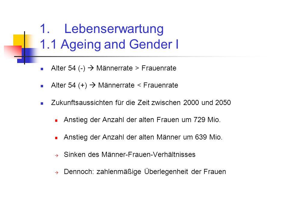 1. Lebenserwartung 1.1 Ageing and Gender I Alter 54 (-) Männerrate > Frauenrate Alter 54 (+) Männerrate < Frauenrate Zukunftsaussichten für die Zeit z
