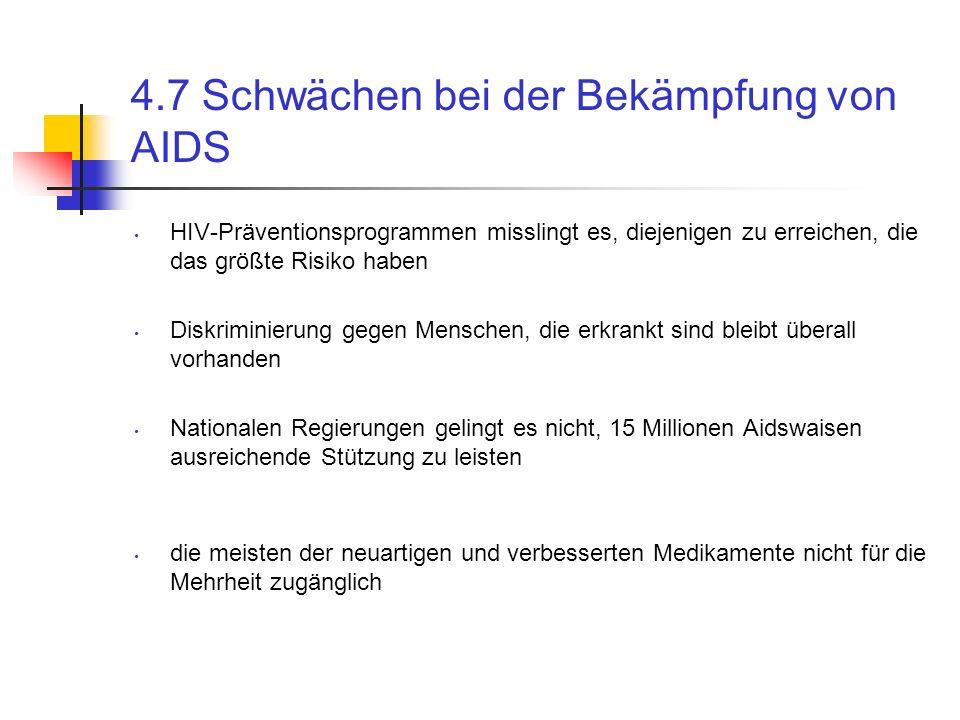 4.7 Schwächen bei der Bekämpfung von AIDS HIV-Präventionsprogrammen misslingt es, diejenigen zu erreichen, die das größte Risiko haben Diskriminierung