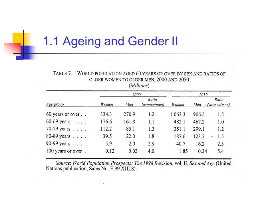 1.2 Entwicklung der Lebenserwartung I Steigung der weltweiten Lebenserwartung zwischen 1950 und 2000 von 46,5 auf 65,4 Jahre Rapider Anstieg der Lebenserwartung in den weniger entwickelten Ländern ab den 1950er Jahren Weltweit: Lebenserwartung der Frauen > Lebenserwartung der Männer