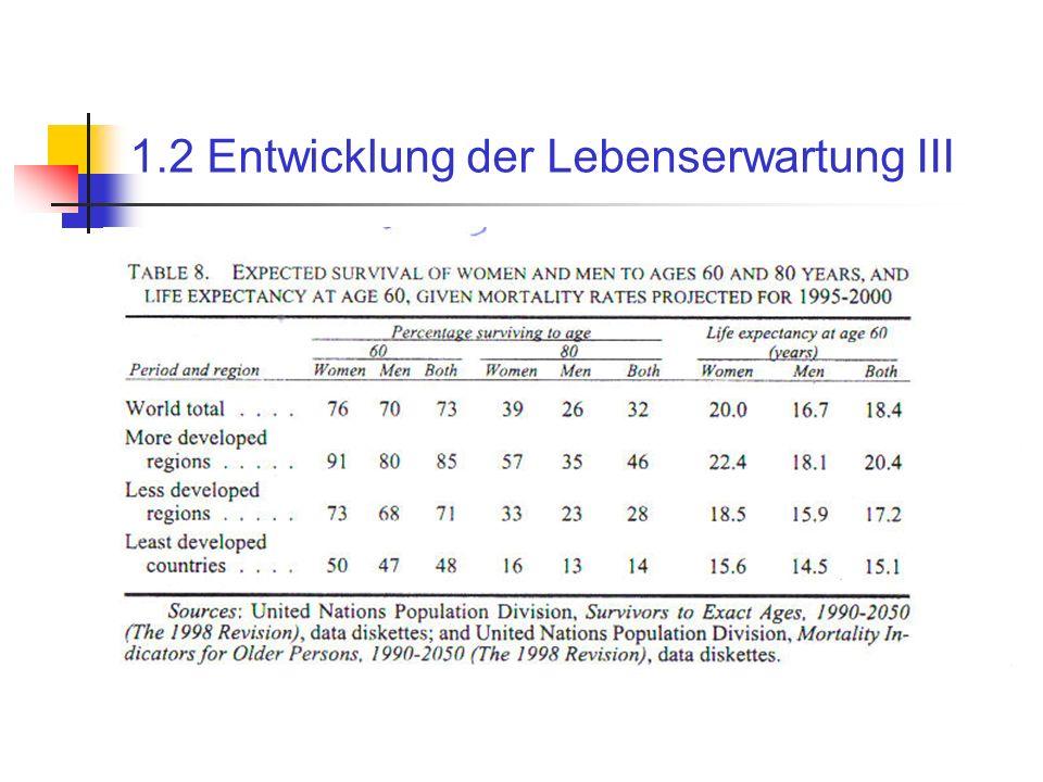 1.2 Entwicklung der Lebenserwartung III