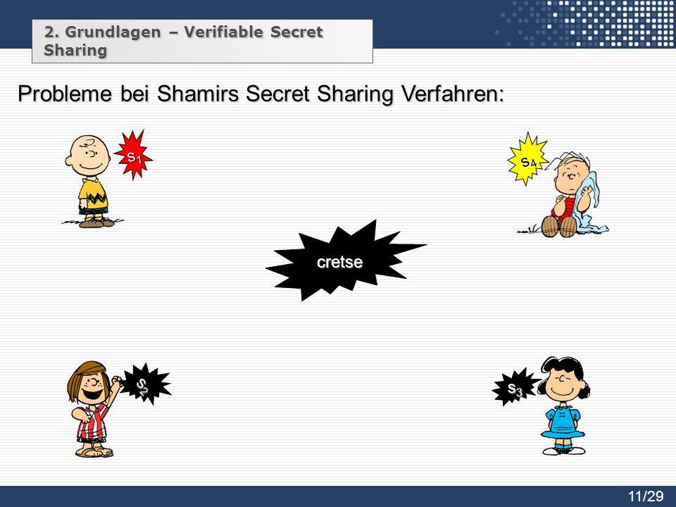 2. Grundlagen – Verifiable Secret Sharing s1s1s1s1 s2s2s2s2 s3s3s3s3 s4s4s4s4 cretse Probleme bei Shamirs Secret Sharing Verfahren: 11/29