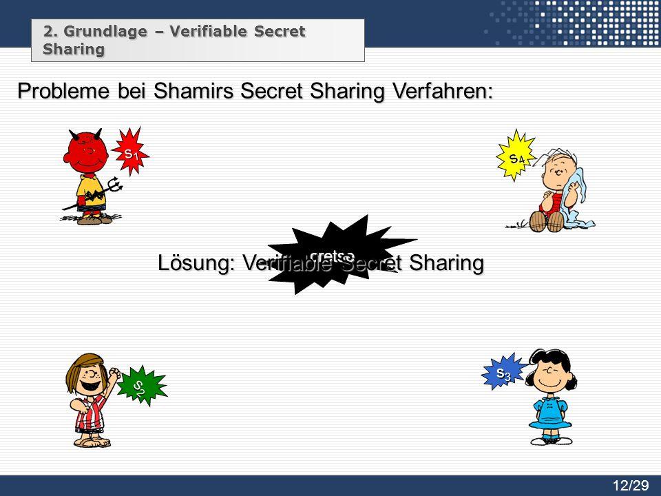2. Grundlage – Verifiable Secret Sharing s1s1s1s1 s4s4s4s4 cretse Probleme bei Shamirs Secret Sharing Verfahren: s2s2s2s2 s3s3s3s3 Lösung: Verifiable