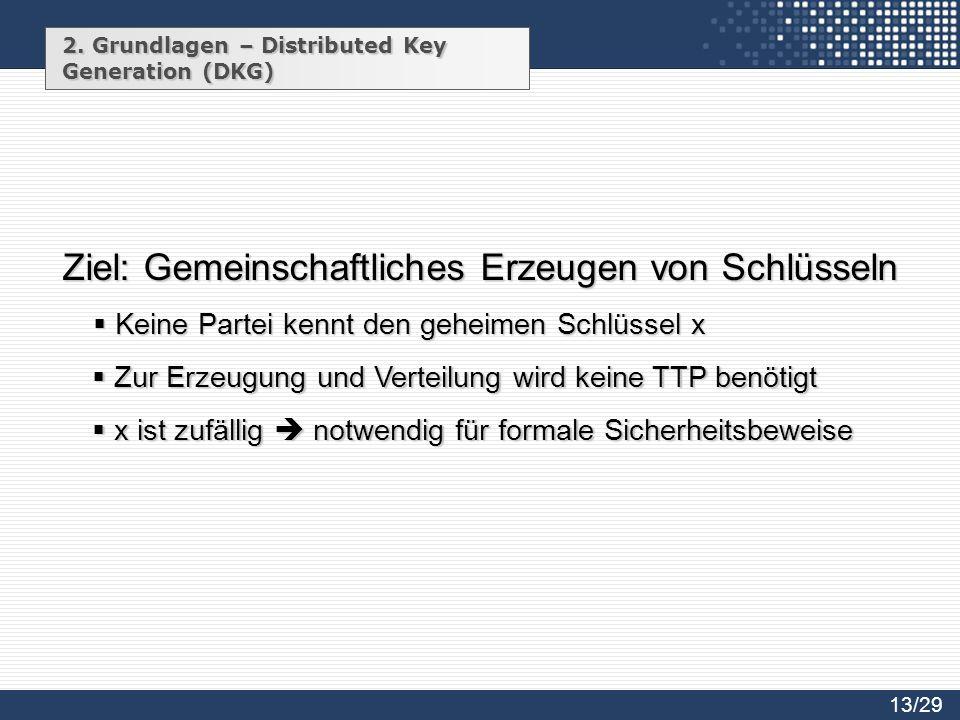 2. Grundlagen – Distributed Key Generation (DKG) Ziel: Gemeinschaftliches Erzeugen von Schlüsseln Keine Partei kennt den geheimen Schlüssel x Keine Pa