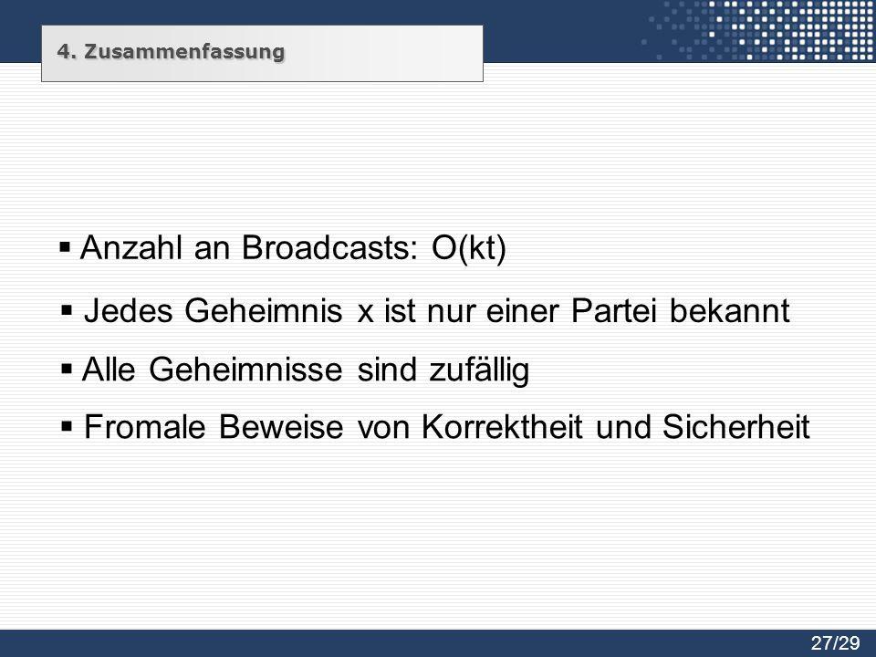 4. Zusammenfassung Anzahl an Broadcasts: O(kt) Jedes Geheimnis x ist nur einer Partei bekannt Alle Geheimnisse sind zufällig Fromale Beweise von Korre