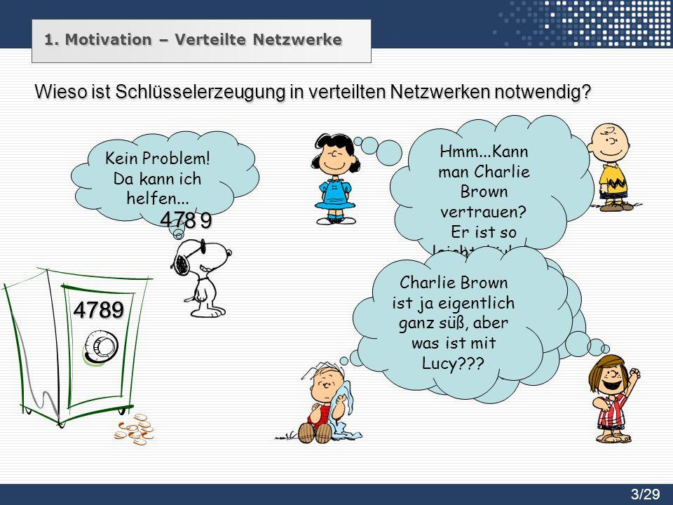 1. Motivation – Verteilte Netzwerke Wieso ist Schlüsselerzeugung in verteilten Netzwerken notwendig? Hmm...Kann man Charlie Brown vertrauen? Er ist so