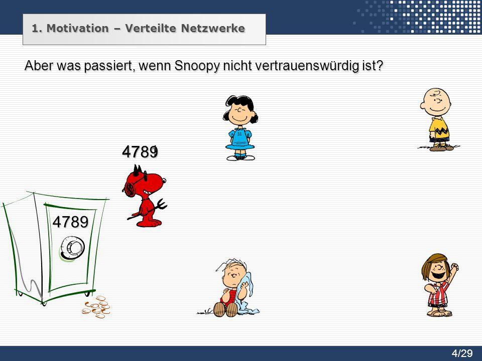 1. Motivation – Verteilte Netzwerke Aber was passiert, wenn Snoopy nicht vertrauenswürdig ist? 4789 4 78 1 4789 4/29