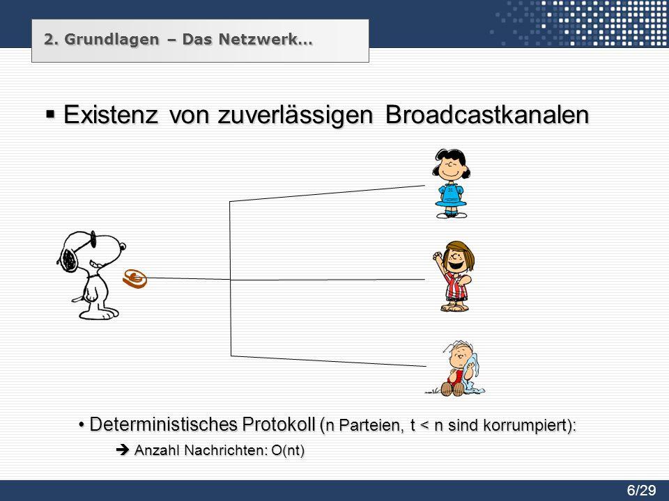 2. Grundlagen – Das Netzwerk… Existenz von zuverlässigen Broadcastkanalen Existenz von zuverlässigen Broadcastkanalen Deterministisches Protokoll ( n