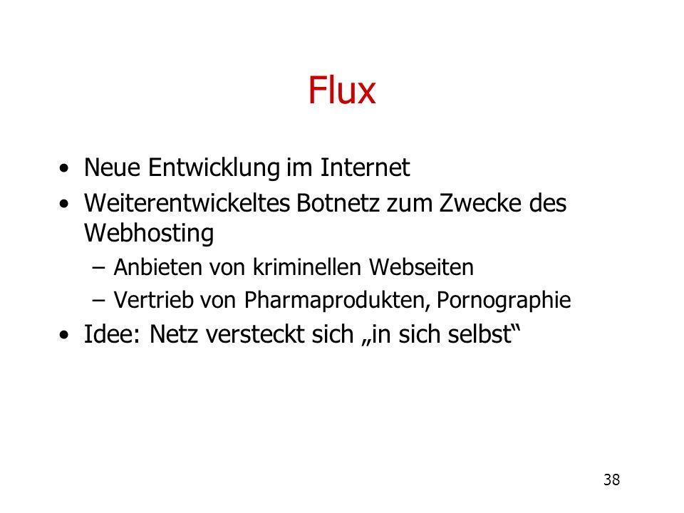38 Flux Neue Entwicklung im Internet Weiterentwickeltes Botnetz zum Zwecke des Webhosting –Anbieten von kriminellen Webseiten –Vertrieb von Pharmaprod