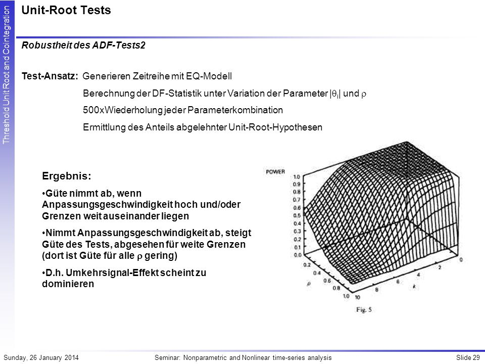 Slide 29Seminar: Nonparametric and Nonlinear time-series analysisSunday, 26 January 2014 Threshold Unit Root and Cointegration Unit-Root Tests Robusth