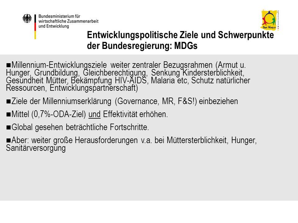 Entwicklungspolitische Ziele und Schwerpunkte der Bundesregierung: MDGs Millennium-Entwicklungsziele weiter zentraler Bezugsrahmen (Armut u.