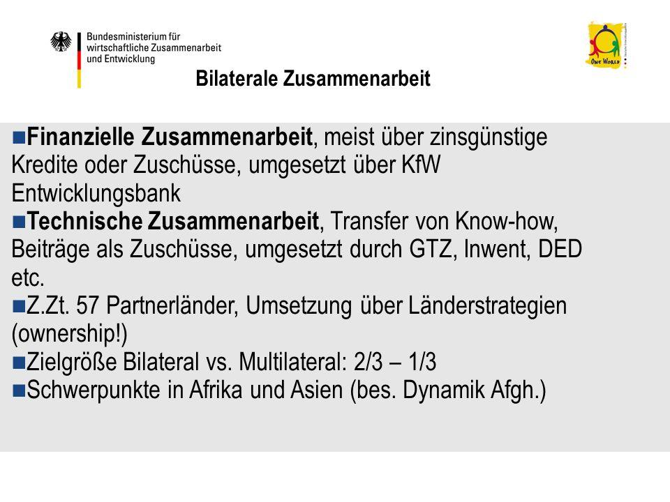 Bilaterale Zusammenarbeit Finanzielle Zusammenarbeit, meist über zinsgünstige Kredite oder Zuschüsse, umgesetzt über KfW Entwicklungsbank Technische Zusammenarbeit, Transfer von Know-how, Beiträge als Zuschüsse, umgesetzt durch GTZ, Inwent, DED etc.