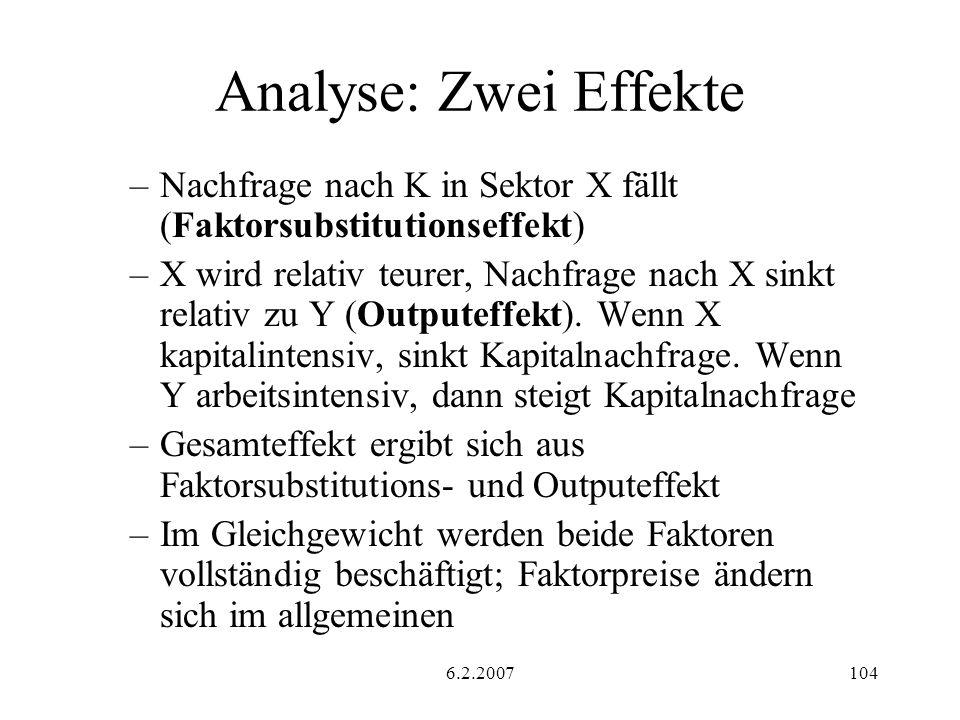 6.2.2007104 Analyse: Zwei Effekte –Nachfrage nach K in Sektor X fällt (Faktorsubstitutionseffekt) –X wird relativ teurer, Nachfrage nach X sinkt relativ zu Y (Outputeffekt).