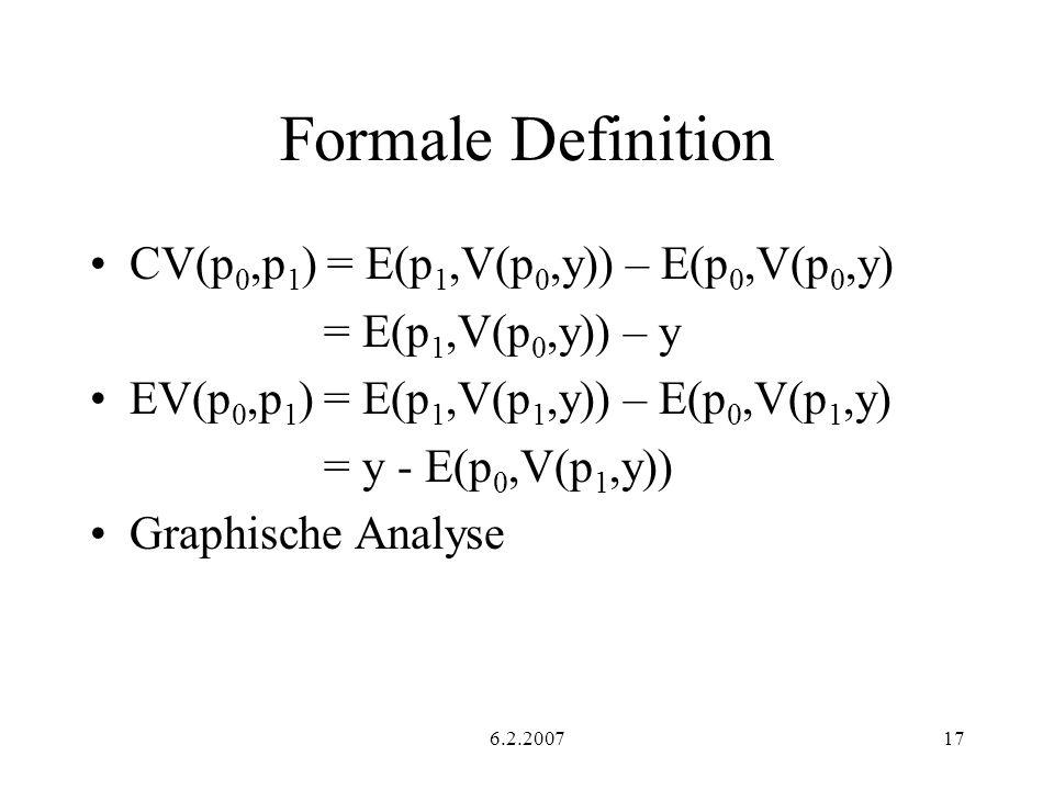 6.2.200717 Formale Definition CV(p 0,p 1 ) = E(p 1,V(p 0,y)) – E(p 0,V(p 0,y) = E(p 1,V(p 0,y)) – y EV(p 0,p 1 ) = E(p 1,V(p 1,y)) – E(p 0,V(p 1,y) = y - E(p 0,V(p 1,y)) Graphische Analyse