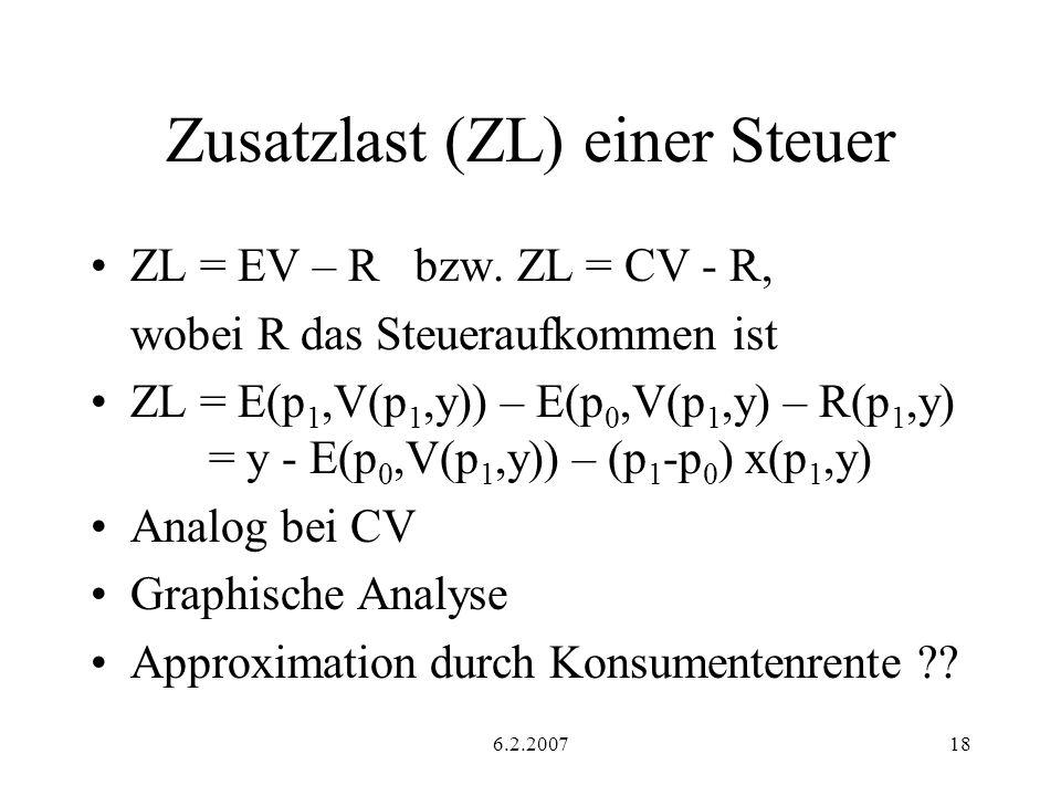 6.2.200718 Zusatzlast (ZL) einer Steuer ZL = EV – R bzw. ZL = CV - R, wobei R das Steueraufkommen ist ZL = E(p 1,V(p 1,y)) – E(p 0,V(p 1,y) – R(p 1,y)