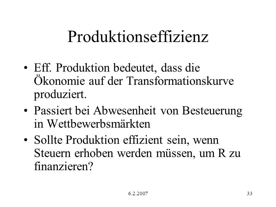 6.2.200733 Produktionseffizienz Eff. Produktion bedeutet, dass die Ökonomie auf der Transformationskurve produziert. Passiert bei Abwesenheit von Best