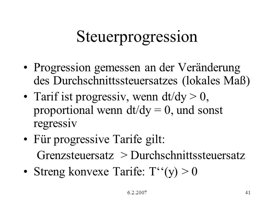 6.2.200741 Steuerprogression Progression gemessen an der Veränderung des Durchschnittssteuersatzes (lokales Maß) Tarif ist progressiv, wenn dt/dy > 0, proportional wenn dt/dy = 0, und sonst regressiv Für progressive Tarife gilt: Grenzsteuersatz > Durchschnittssteuersatz Streng konvexe Tarife: T(y) > 0
