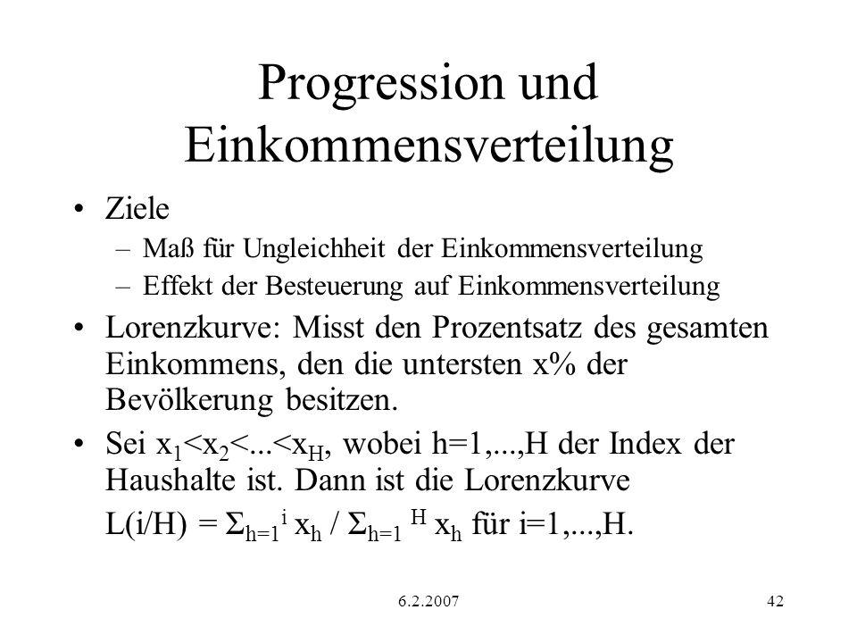6.2.200742 Progression und Einkommensverteilung Ziele –Maß für Ungleichheit der Einkommensverteilung –Effekt der Besteuerung auf Einkommensverteilung