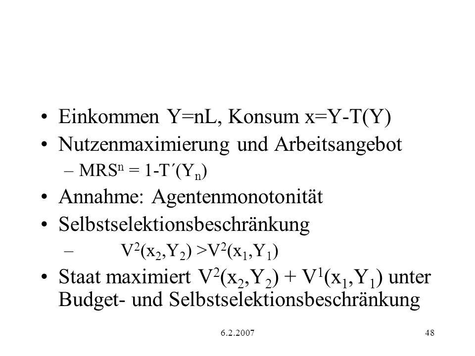 6.2.200748 Einkommen Y=nL, Konsum x=Y-T(Y) Nutzenmaximierung und Arbeitsangebot –MRS n = 1-T´(Y n ) Annahme: Agentenmonotonität Selbstselektionsbeschränkung – V 2 (x 2,Y 2 ) >V 2 (x 1,Y 1 ) Staat maximiert V 2 (x 2,Y 2 ) + V 1 (x 1,Y 1 ) unter Budget- und Selbstselektionsbeschränkung