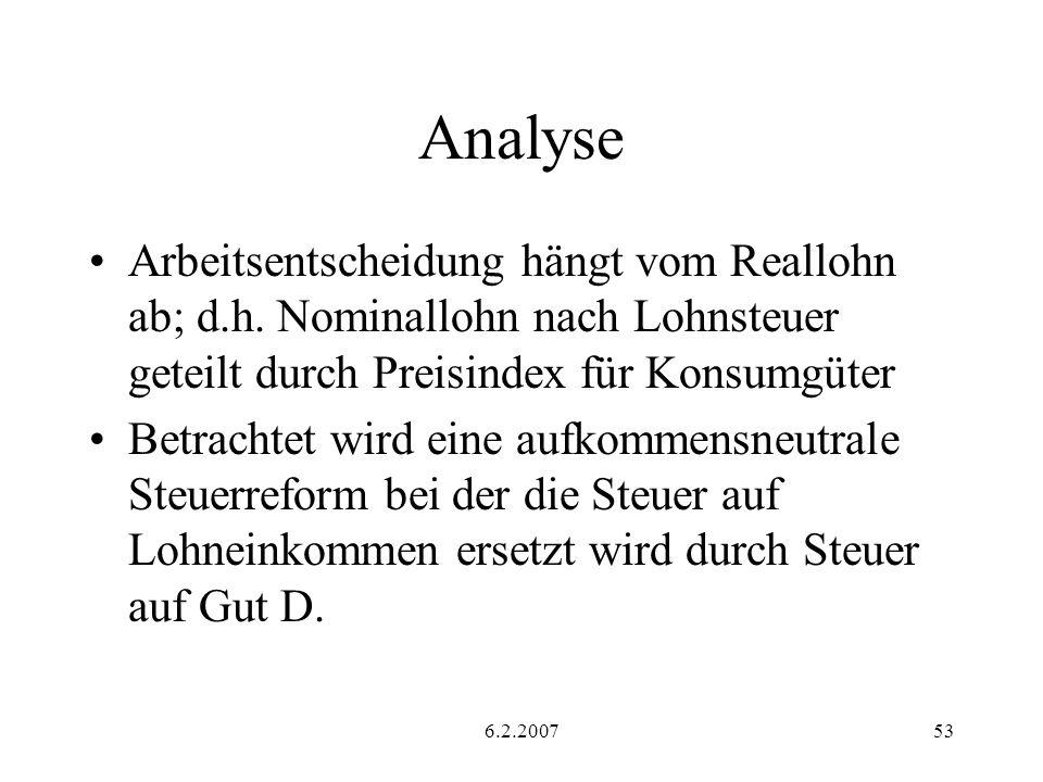 6.2.200753 Analyse Arbeitsentscheidung hängt vom Reallohn ab; d.h.