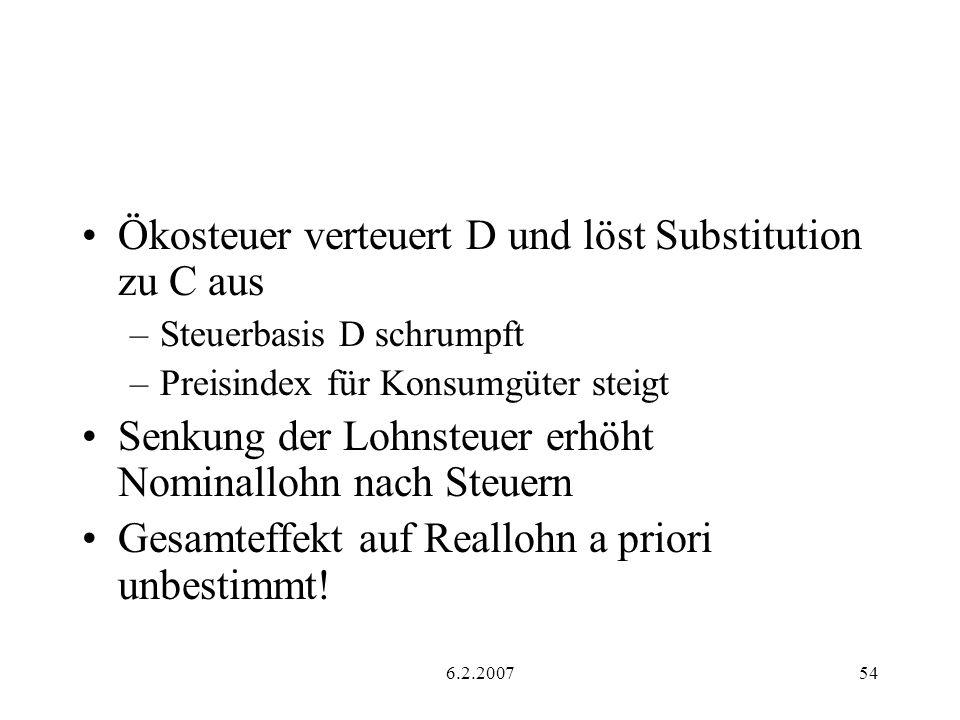 6.2.200754 Ökosteuer verteuert D und löst Substitution zu C aus –Steuerbasis D schrumpft –Preisindex für Konsumgüter steigt Senkung der Lohnsteuer erh