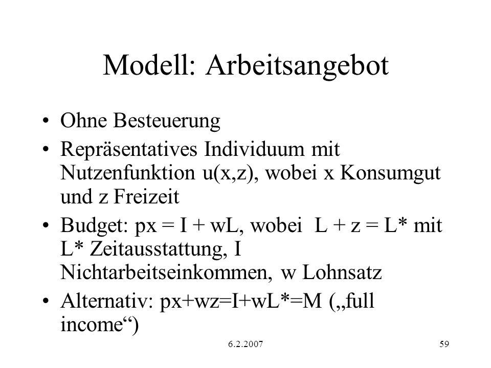 6.2.200759 Modell: Arbeitsangebot Ohne Besteuerung Repräsentatives Individuum mit Nutzenfunktion u(x,z), wobei x Konsumgut und z Freizeit Budget: px = I + wL, wobei L + z = L* mit L* Zeitausstattung, I Nichtarbeitseinkommen, w Lohnsatz Alternativ: px+wz=I+wL*=M (full income)