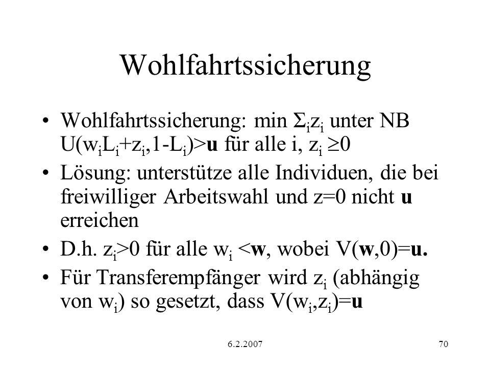 6.2.200770 Wohlfahrtssicherung Wohlfahrtssicherung: min Σ i z i unter NB U(w i L i +z i,1-L i )>u für alle i, z i 0 Lösung: unterstütze alle Individuen, die bei freiwilliger Arbeitswahl und z=0 nicht u erreichen D.h.