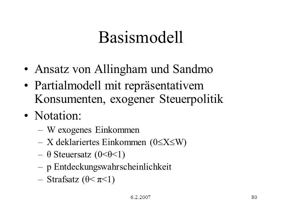 6.2.200780 Basismodell Ansatz von Allingham und Sandmo Partialmodell mit repräsentativem Konsumenten, exogener Steuerpolitik Notation: –W exogenes Einkommen –X deklariertes Einkommen (0 X W) –θ Steuersatz (0<θ<1) –p Entdeckungswahrscheinlichkeit –Strafsatz (θ< π<1)
