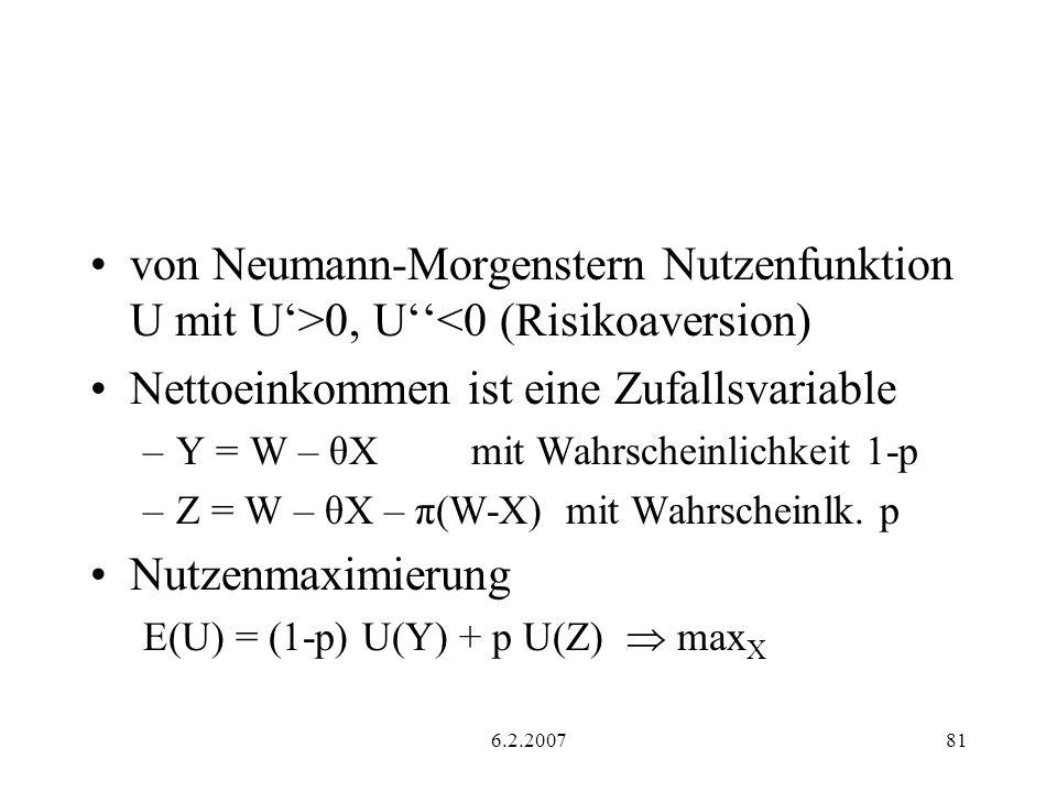 6.2.200781 von Neumann-Morgenstern Nutzenfunktion U mit U>0, U<0 (Risikoaversion) Nettoeinkommen ist eine Zufallsvariable –Y = W – θX mit Wahrscheinlichkeit 1-p –Z = W – θX – π(W-X) mit Wahrscheinlk.