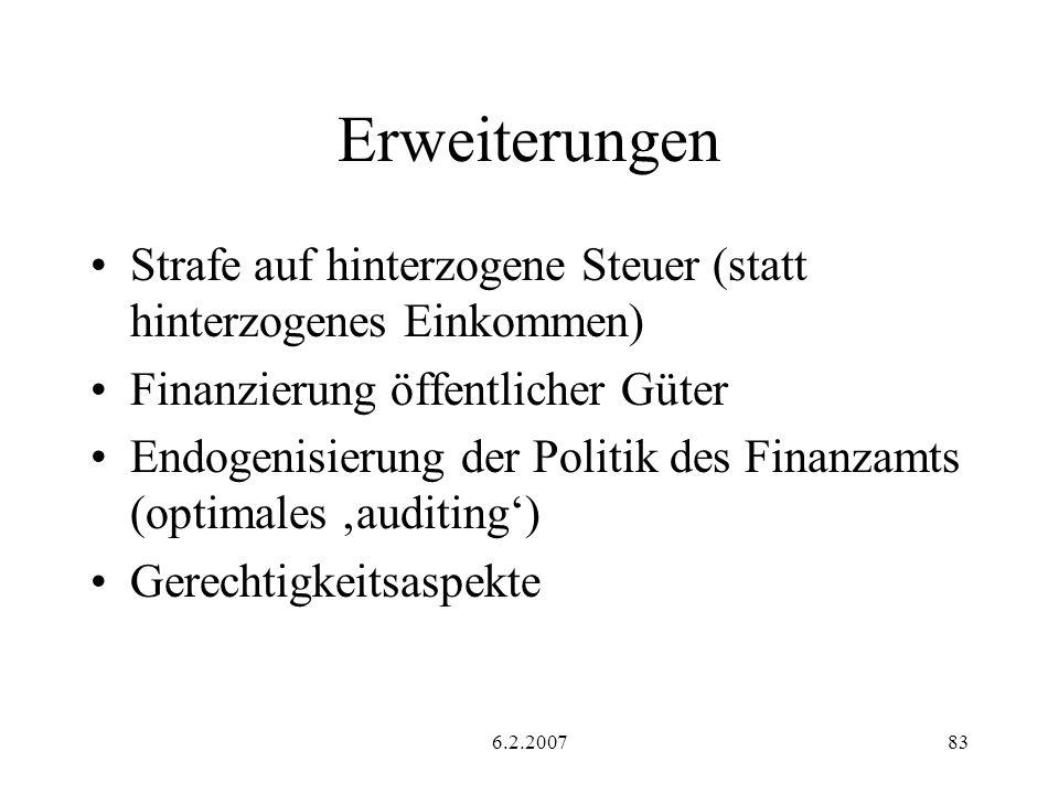 6.2.200783 Erweiterungen Strafe auf hinterzogene Steuer (statt hinterzogenes Einkommen) Finanzierung öffentlicher Güter Endogenisierung der Politik des Finanzamts (optimales auditing) Gerechtigkeitsaspekte