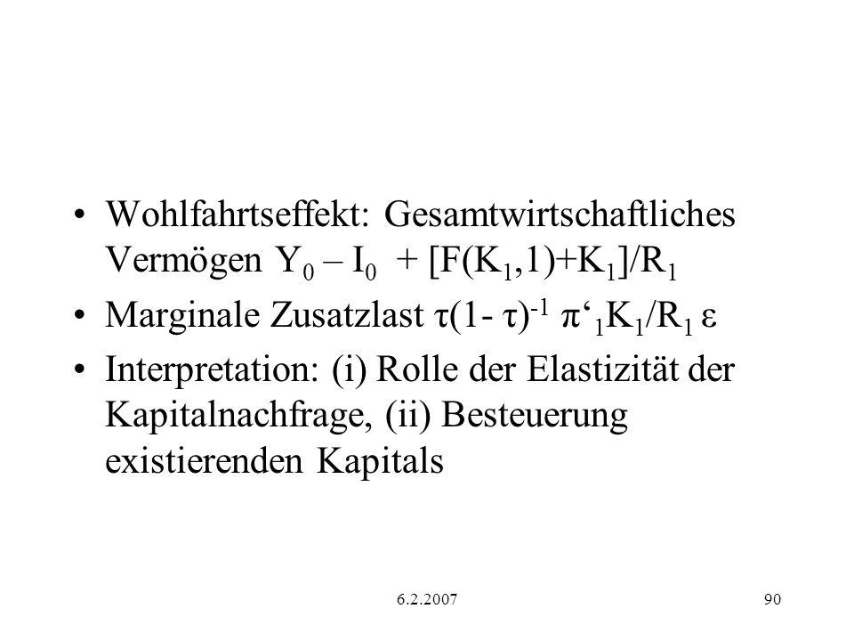 6.2.200790 Wohlfahrtseffekt: Gesamtwirtschaftliches Vermögen Y 0 – I 0 + [F(K 1,1)+K 1 ]/R 1 Marginale Zusatzlast τ(1- τ) -1 π 1 K 1 /R 1 ε Interpretation: (i) Rolle der Elastizität der Kapitalnachfrage, (ii) Besteuerung existierenden Kapitals