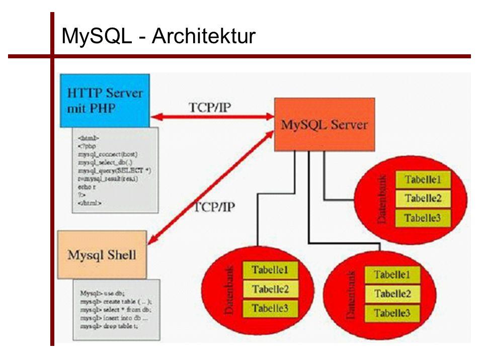 MySQL - Architektur