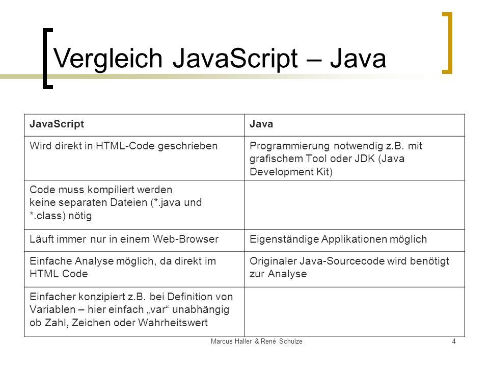 4Marcus Haller & René Schulze JavaScriptJava Wird direkt in HTML-Code geschriebenProgrammierung notwendig z.B. mit grafischem Tool oder JDK (Java Deve