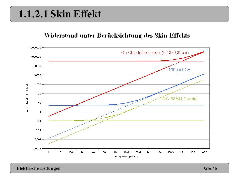 1.1.2.1 Skin Effekt Seite 9 Elektrische Leitungen