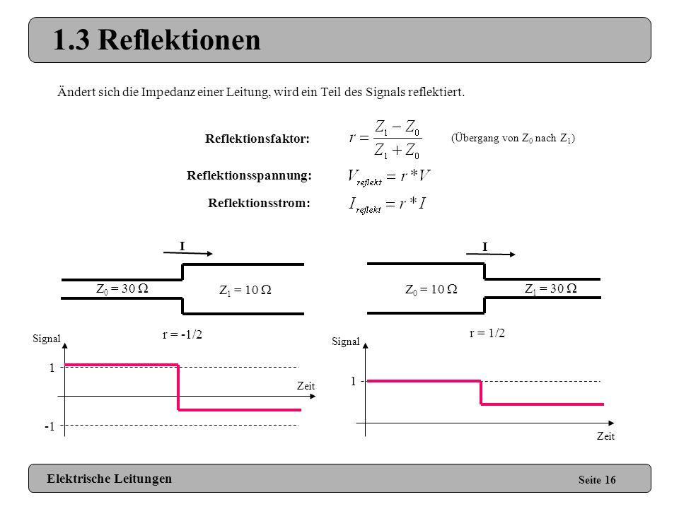 1.2 Dämpfung Seite 15 RC a ~ f 1/2 LC a konst. Skin-Effekt a ~ f 1/2 Dielectric loss a ~ f Elektrische Leitungen