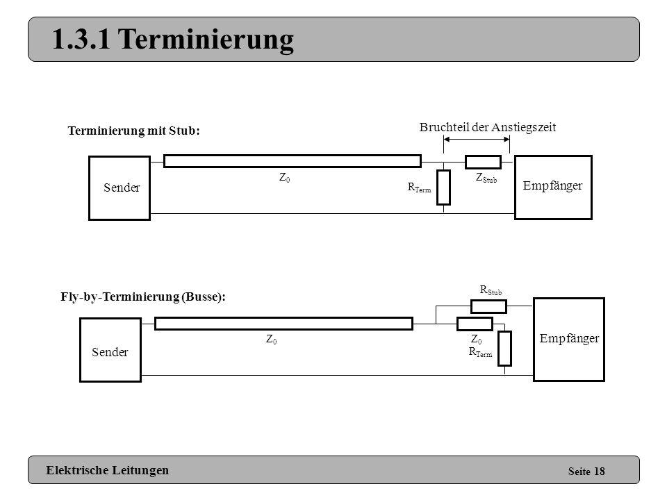 1.3.1 Terminierung Seite 17 Am Ende der Leitung soll das Signal jedoch nicht reflektiert werden. Dies geschieht, wenn r = 0. Ein Terminierungswidersta
