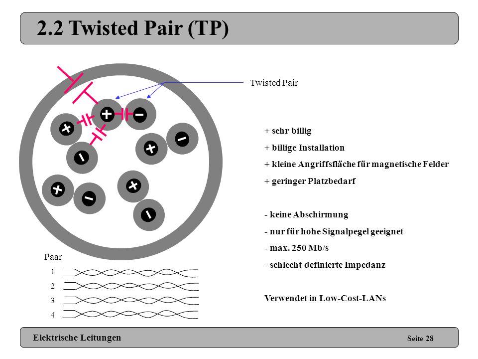 2.1 Coaxial-Kabel Seite 27 Kupferleitung Dielektrikum Masse (Shield) Ummantelung + sehr gut abgeschirmt + sehr genau definierte Impedanz + tauglich fü