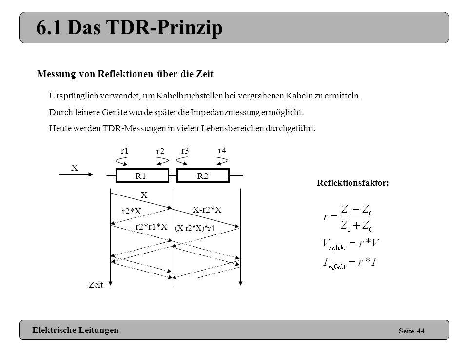 6 TDR - Time Domain Reflectometry Seite 43 6.1 Das TDR-Prinzip 6.2 Die TDR-Messung 6.3 Mathematischer Zusammenhang 6.4 Beispiel 6.5 Synergien Elektris