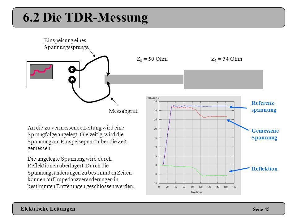 6.1 Das TDR-Prinzip Seite 44 Ursprünglich verwendet, um Kabelbruchstellen bei vergrabenen Kabeln zu ermitteln. Durch feinere Geräte wurde später die I