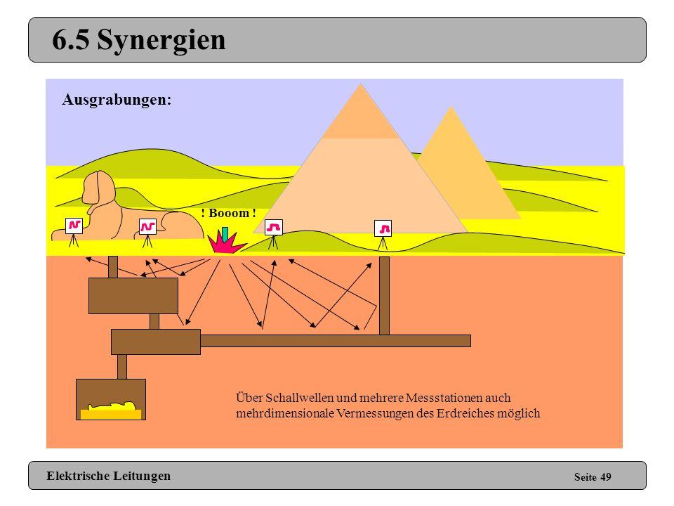 6.5 Synergien Seite 48 Giftmülldeponien: X !?! Tritt Giftmüll aus den Fässern, verändert sich die Impedanz der unisolierten Leiterbahnschleife. Elektr