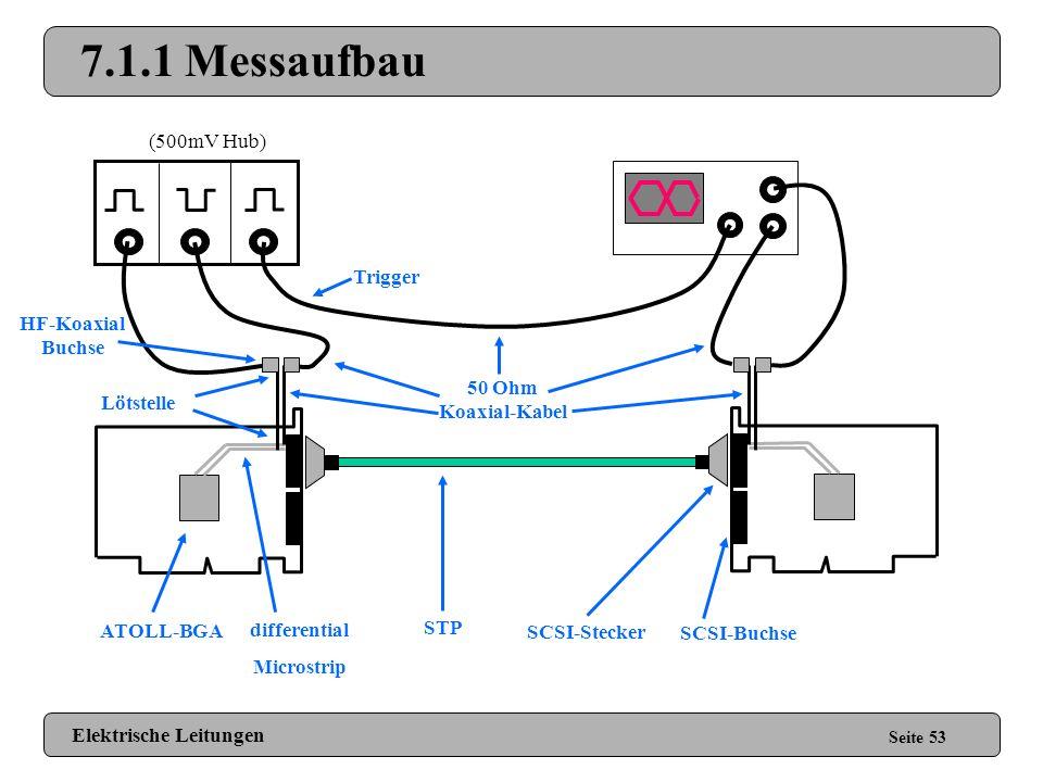 7.1 Signalmessung Seite 52 Elektrische Leitungen Frage: Ist das ATOLL-Kabel gut genug, um eine Strecke von 10m zu überbrücken? Antwort gibt die Messun