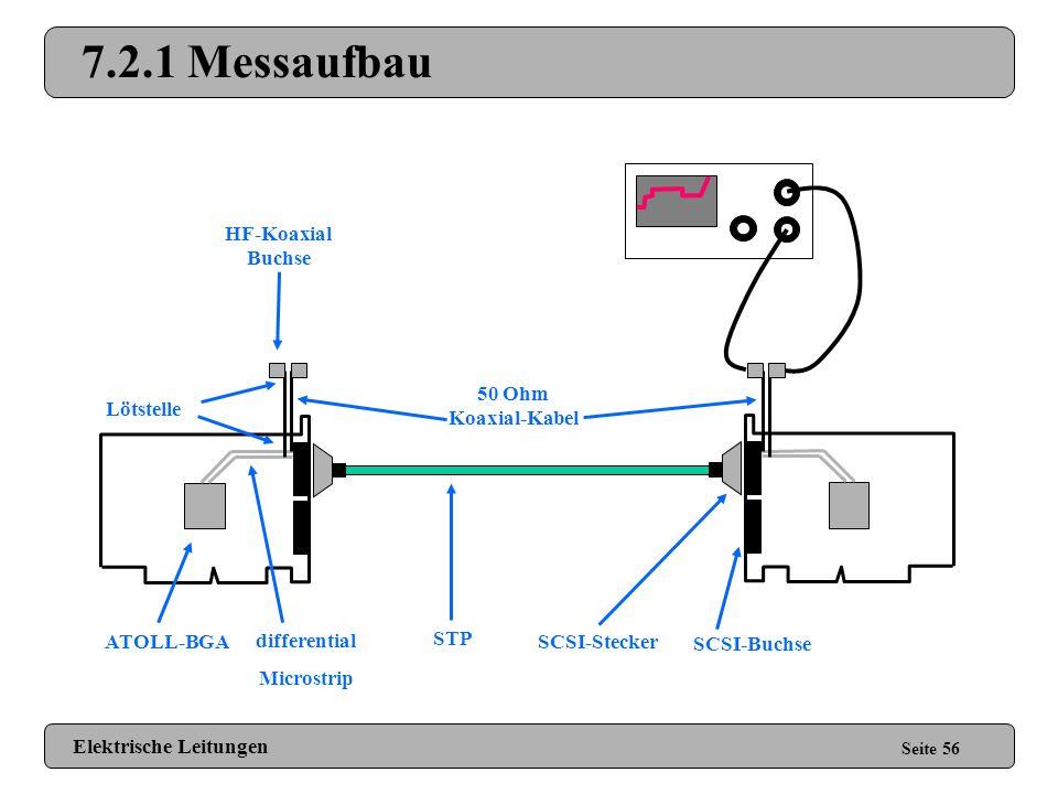 7.2 Impedanzmessung Seite 55 Elektrische Leitungen Frage: Wo sind die Schwachstellen der ATOLL-Übertragungsstrecke? Was verursachte die Verzerrungen i