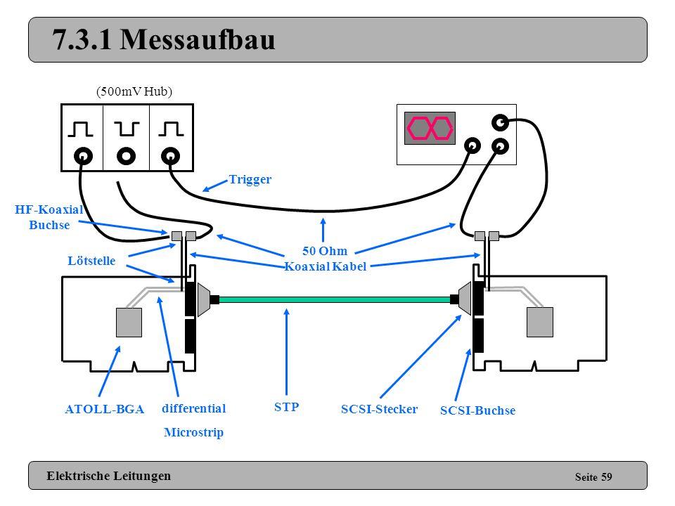7.3 X-Talk Seite 58 Elektrische Leitungen Frage: Wie groß ist das Übersprechen zwischen einem differentiellen Paar auf 1 m ATOLL-Kabel? Antwort gibt d