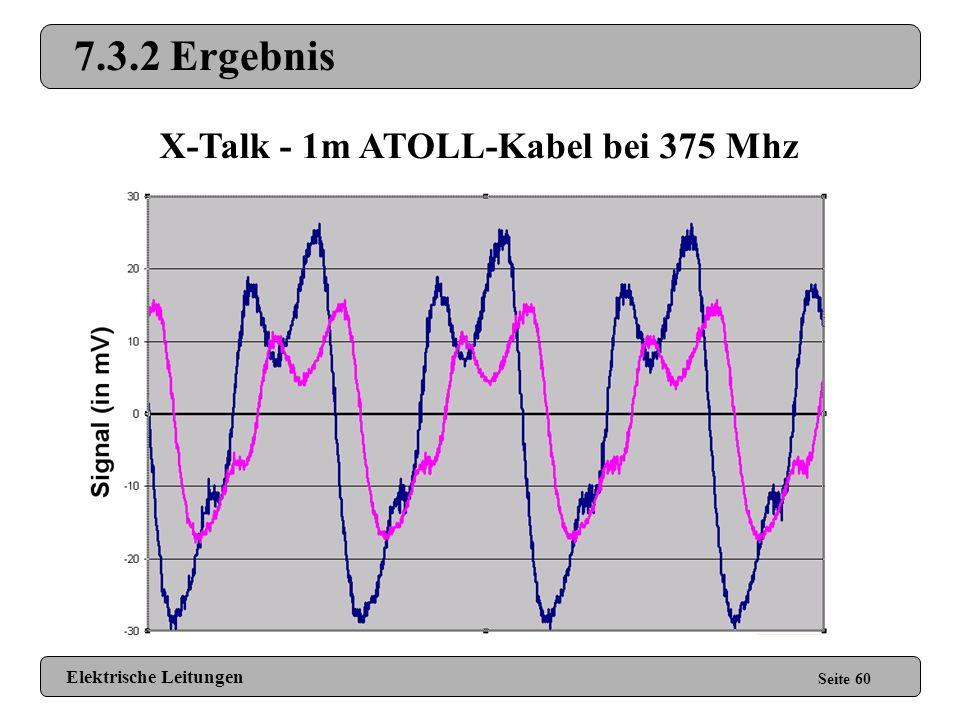 7.3.1 Messaufbau Seite 59 Elektrische Leitungen STP SCSI-Stecker SCSI-Buchse ATOLL-BGA differential Microstrip 50 Ohm Koaxial Kabel Trigger Lötstelle