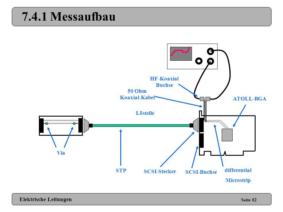 7.4 Auswirkungen von Vias, Pads & Bauelementen Seite 61 Elektrische Leitungen Frage: Wie groß sind die Reflektionen, die von Vias, Pads und Bauelement