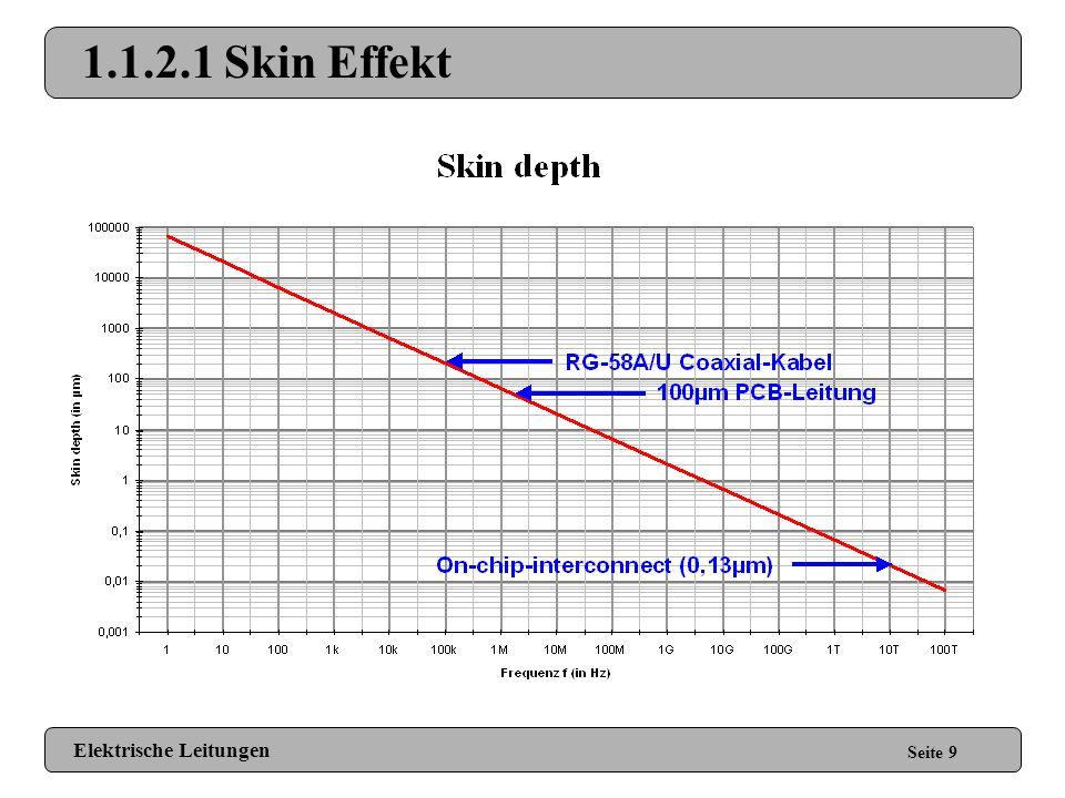 I 1.1.2.1 Skin Effekt Seite 8 Durch das elektromagnetische Feld des Stromes entstehen Wirbelströme im Leiter, durch welche ein nicht leitender Bereich