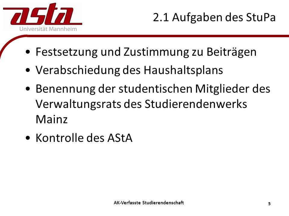 5 AK-Verfasste Studierendenschaft 2.1 Aufgaben des StuPa Festsetzung und Zustimmung zu Beiträgen Verabschiedung des Haushaltsplans Benennung der studentischen Mitglieder des Verwaltungsrats des Studierendenwerks Mainz Kontrolle des AStA Außenreferat