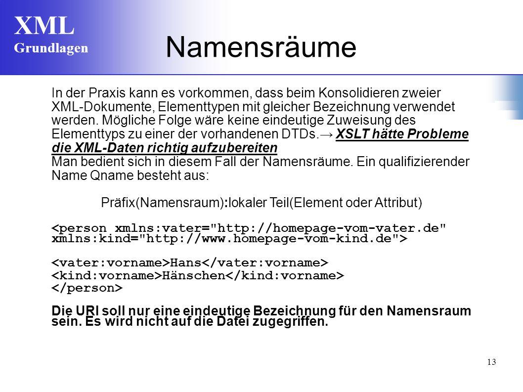 XML Grundlagen 13 In der Praxis kann es vorkommen, dass beim Konsolidieren zweier XML-Dokumente, Elementtypen mit gleicher Bezeichnung verwendet werde