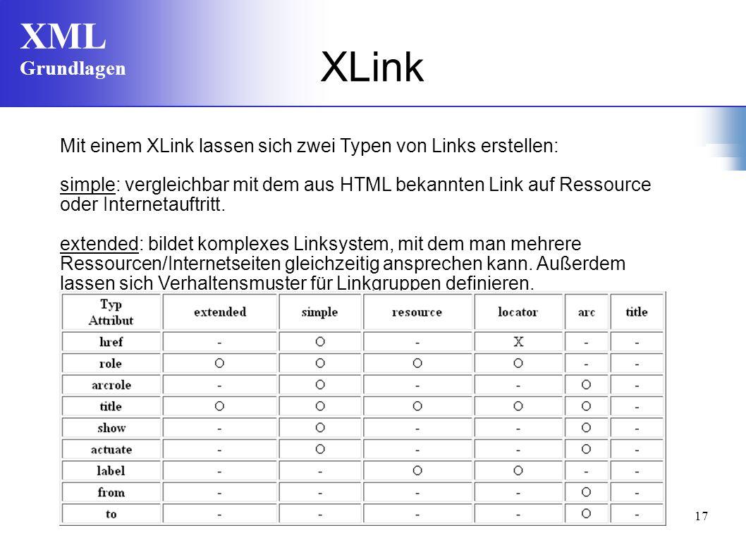 XML Grundlagen 17 Mit einem XLink lassen sich zwei Typen von Links erstellen: simple: vergleichbar mit dem aus HTML bekannten Link auf Ressource oder Internetauftritt.