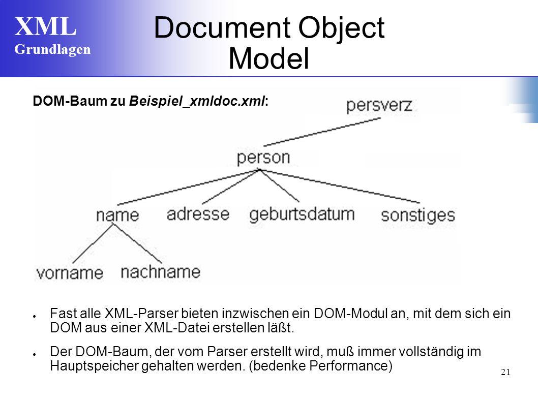 XML Grundlagen 21 Document Object Model DOM-Baum zu Beispiel_xmldoc.xml: Fast alle XML-Parser bieten inzwischen ein DOM-Modul an, mit dem sich ein DOM aus einer XML-Datei erstellen läßt.