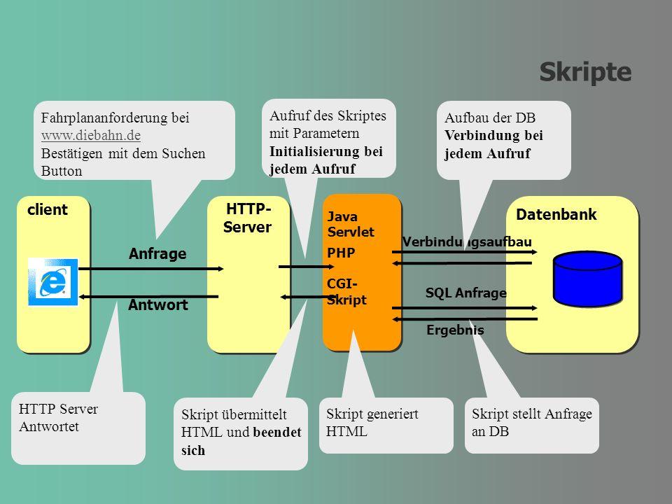 Skripte client HTTP- Server Datenbank Java Servlet Aufruf des Skriptes mit Parametern Initialisierung bei jedem Aufruf Skript übermittelt HTML und bee